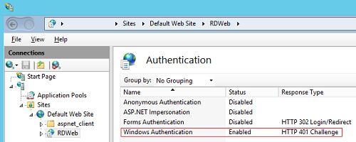 Autenticación de Windows IIS